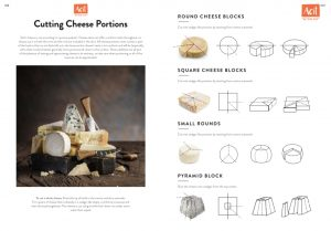 How to Cut Cheese